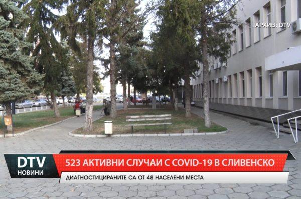 523 активни случая с Covid-19 в Сливенско
