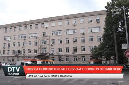 1002 активни случая с Covid-19 в Сливенска област