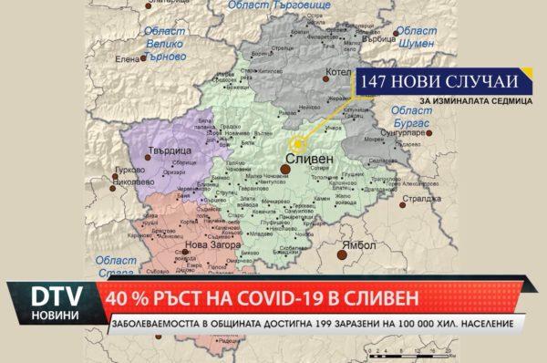 Ръст на Covid-19 в Сливен