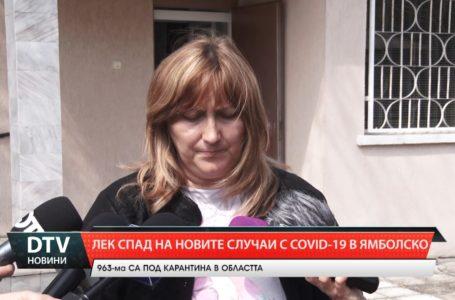 Лек спад на новите случаи с Covid-19 в Ямболско
